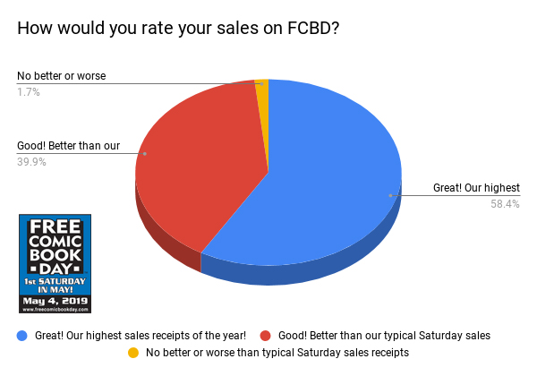 Rate-Your-Sales.jpeg