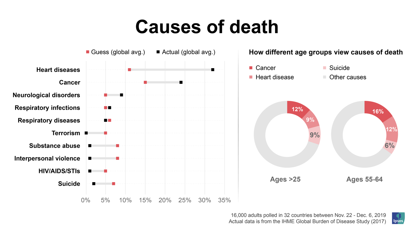 Causes of Death.png