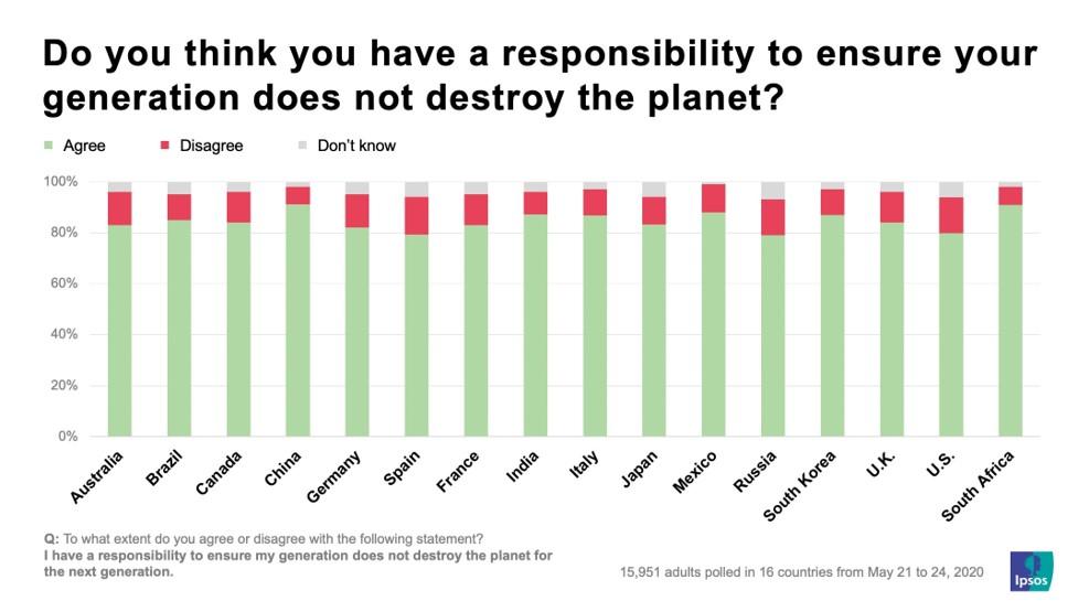 responsibility to ensure planet for children.jpg
