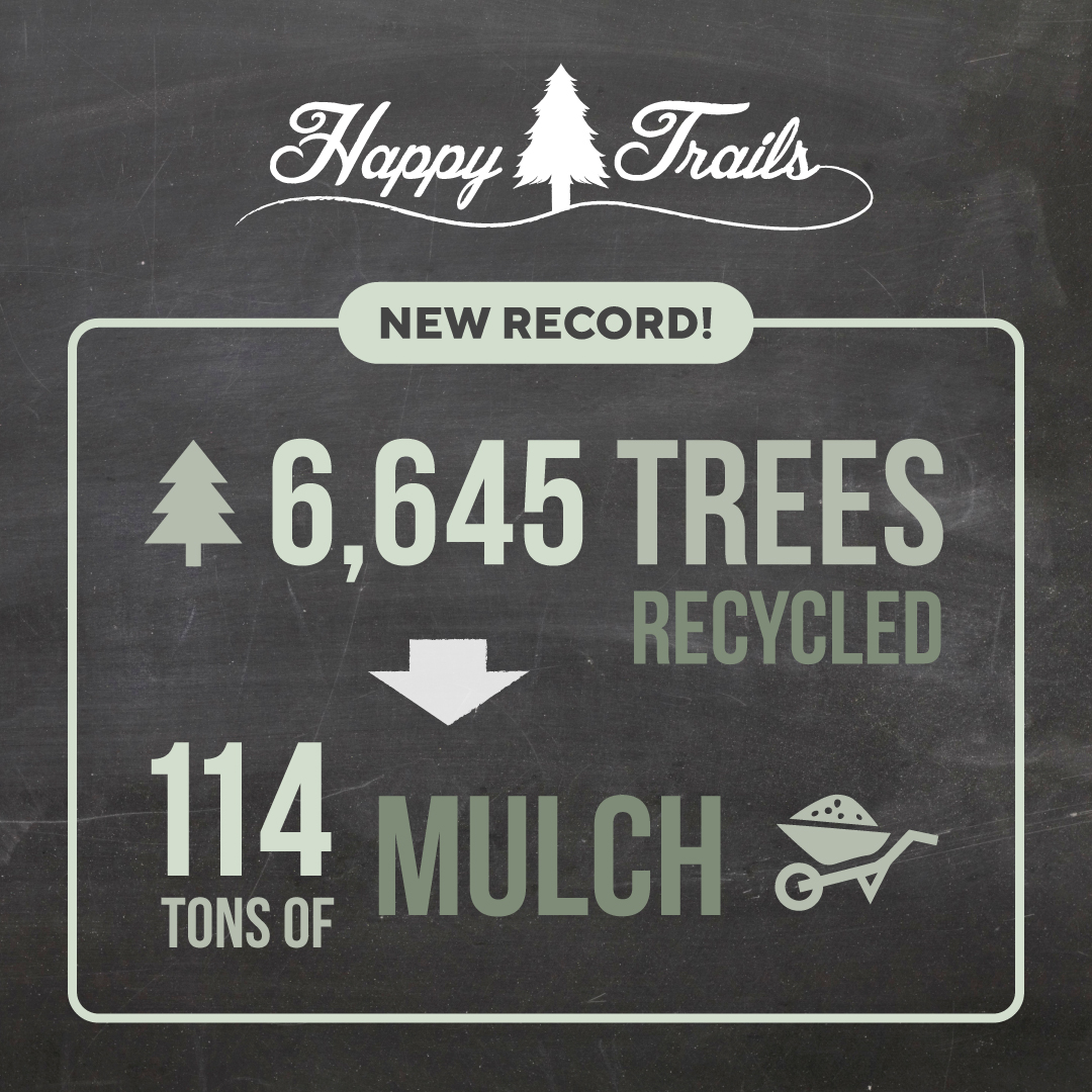 happy-trails-results.jpg
