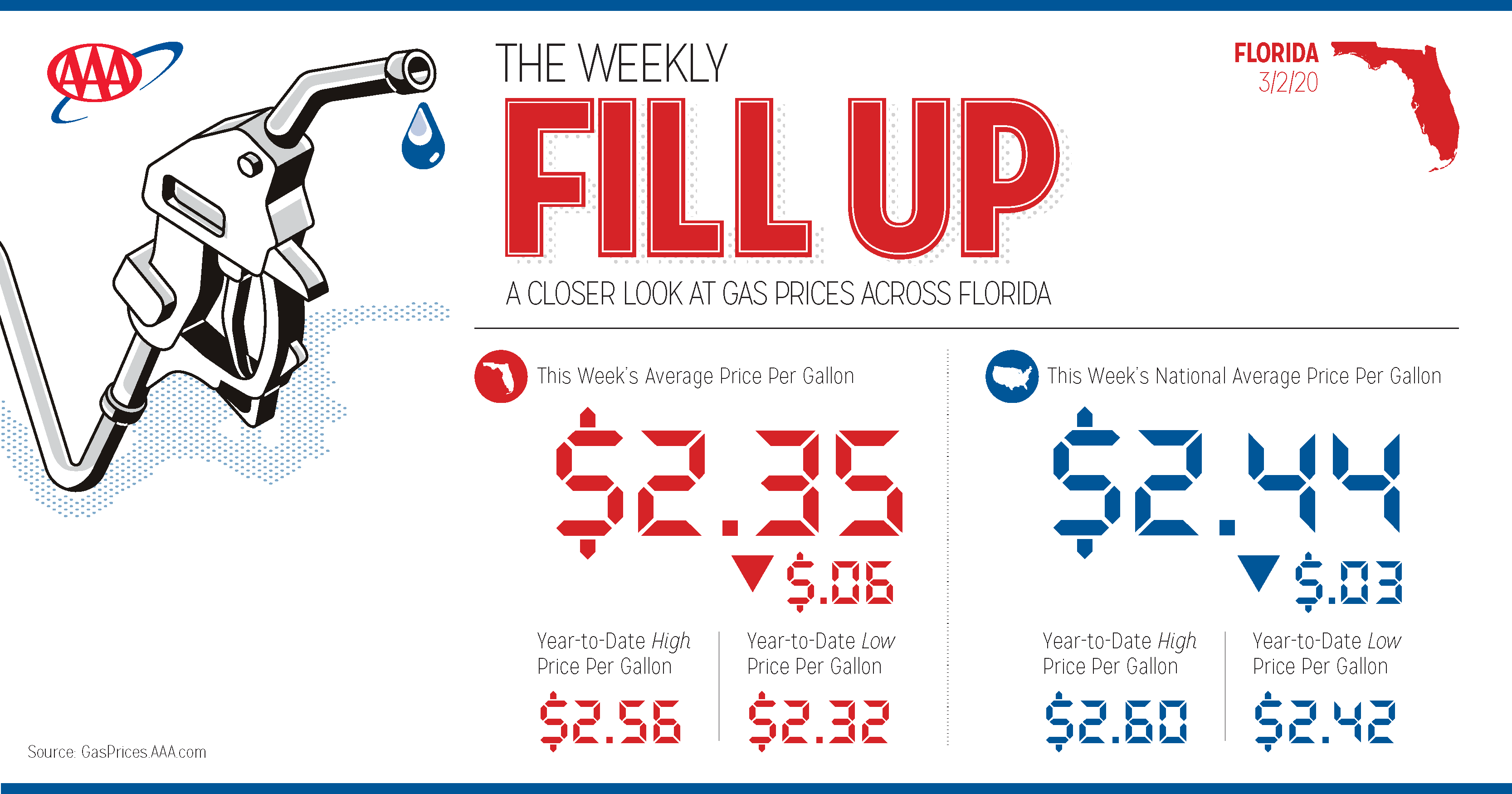 FL Weekly Fill Up 3-2.png