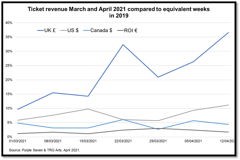 22 Apr graph.2.png