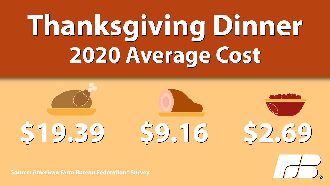 thanksgiving graph.png