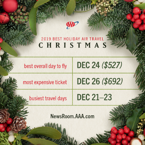 How Many Weeks To Christmas 2019.Make Your List Check It Twice Next Week S The Best Time To