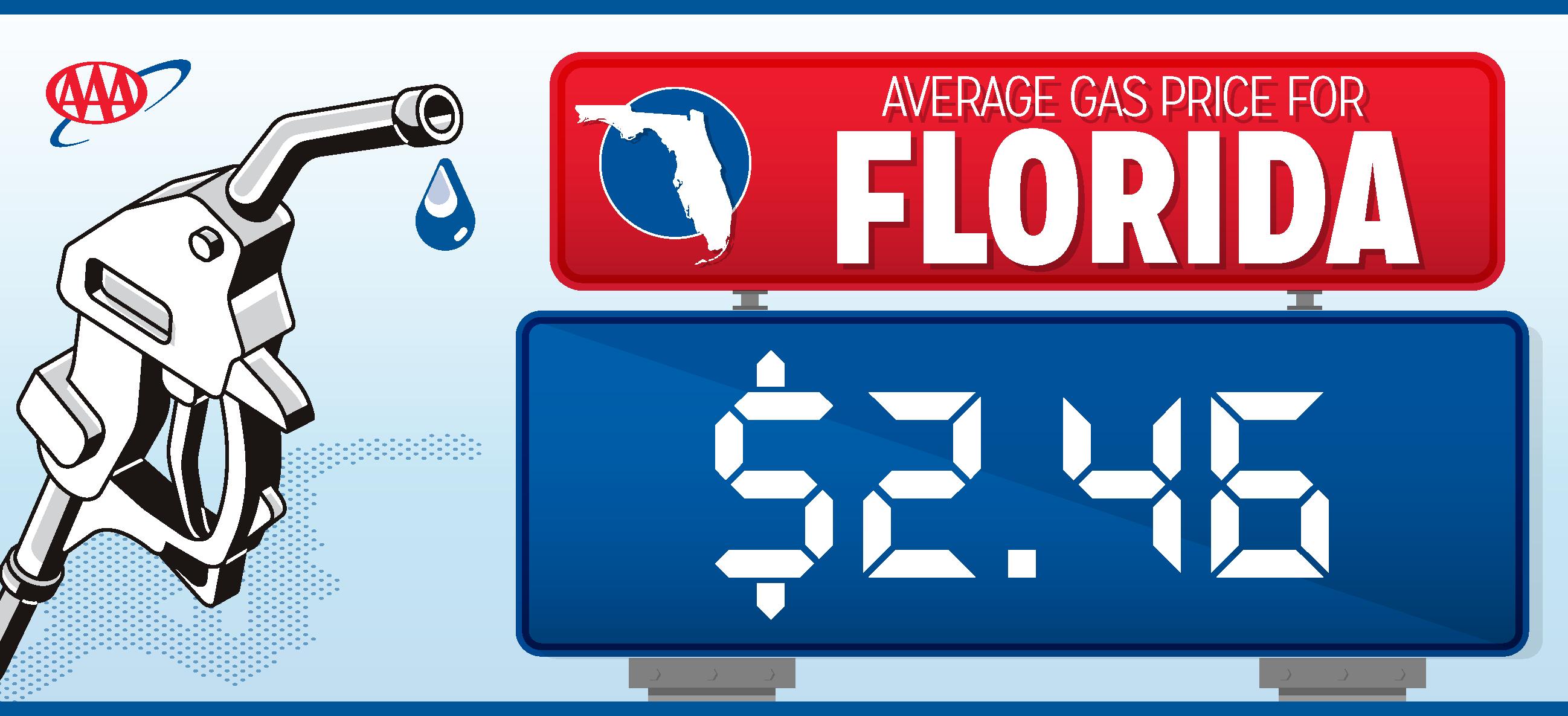 Single Gas Price - 2.46.png