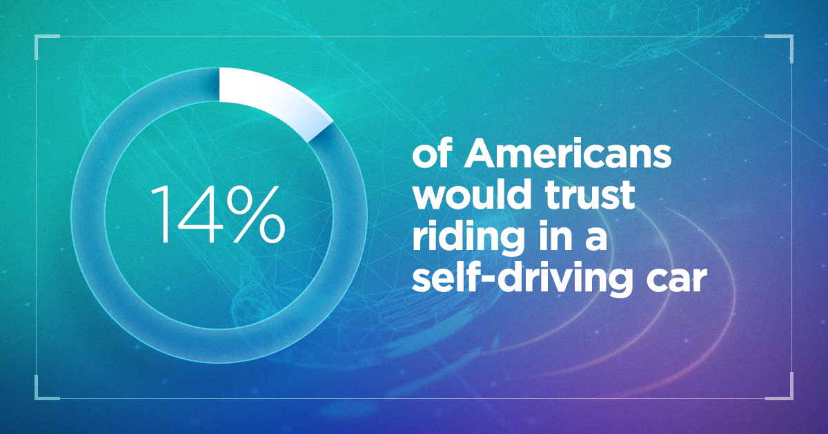 2021-AV-Consumer-Survey-trust.jpg