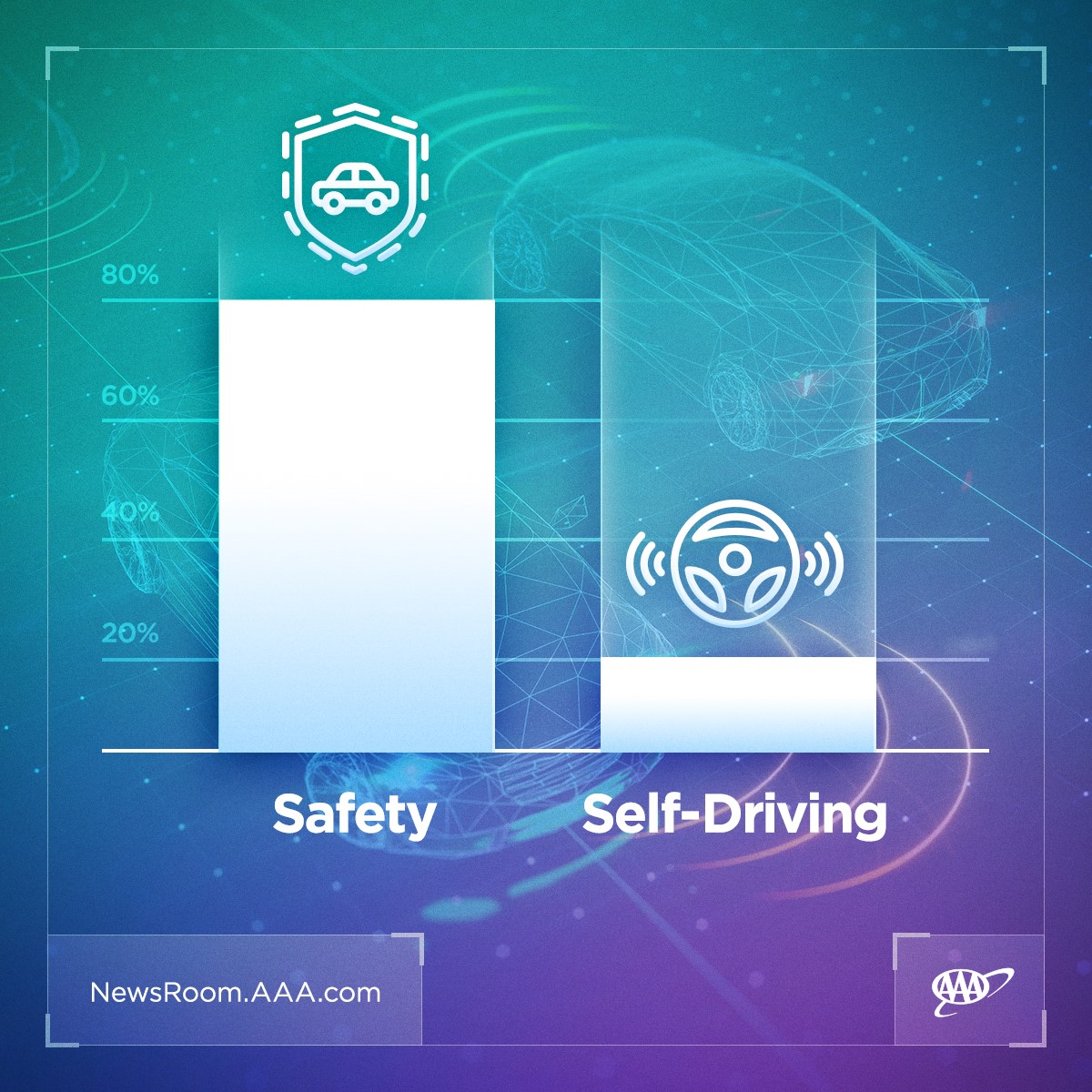 Self Driving.jpg