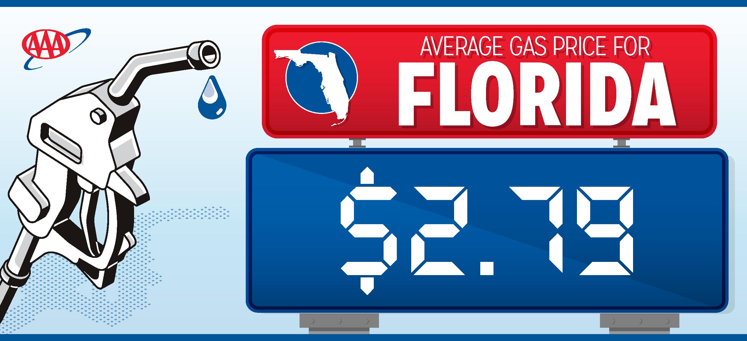 Single Gas Price - 2.79.png