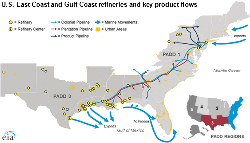 EIA Fuel Shipping Channels.png