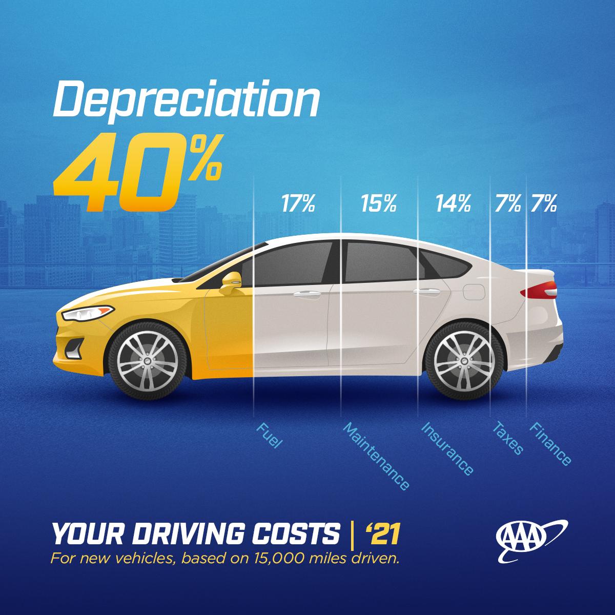 YDC_Social_Depreciation_1200x1200.png