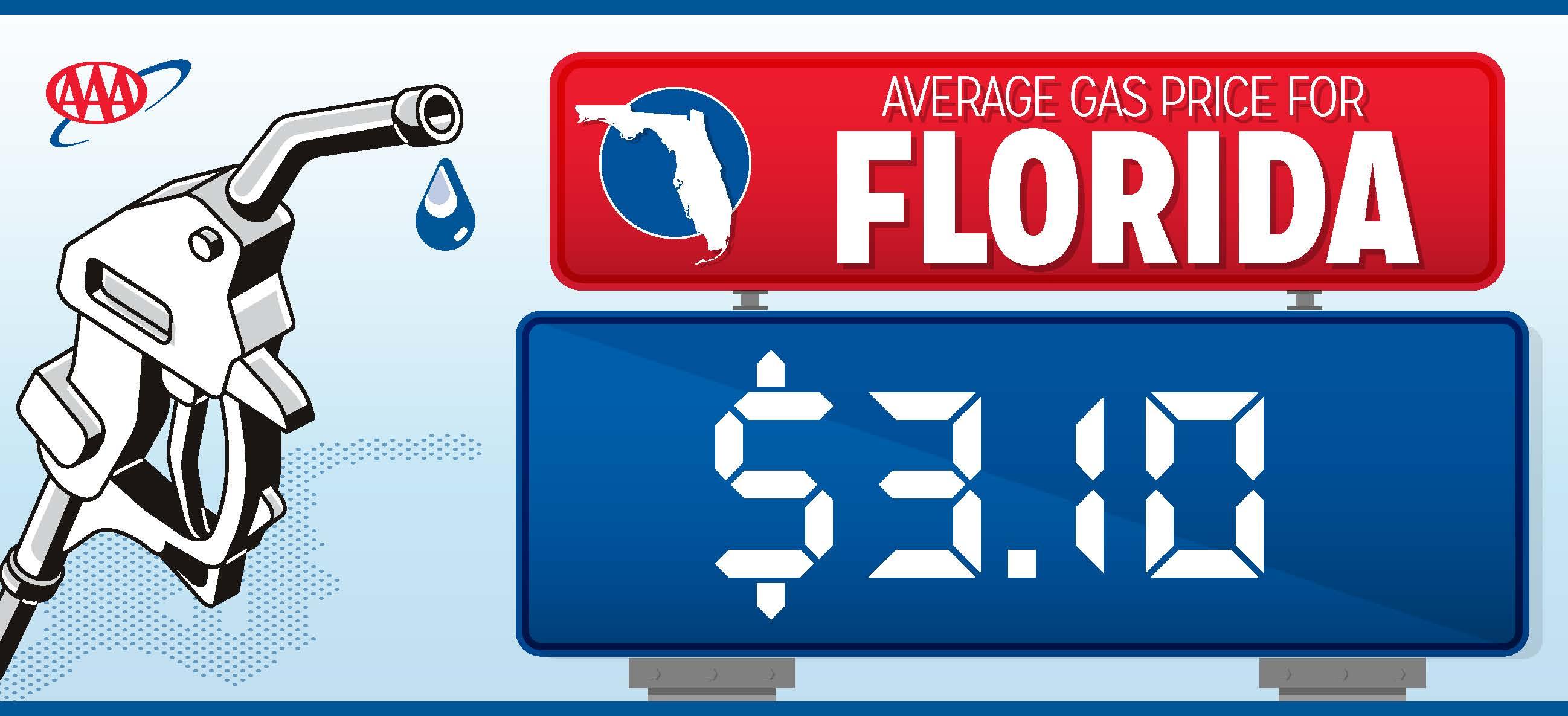 Single Gas Price - 3.10.jpg
