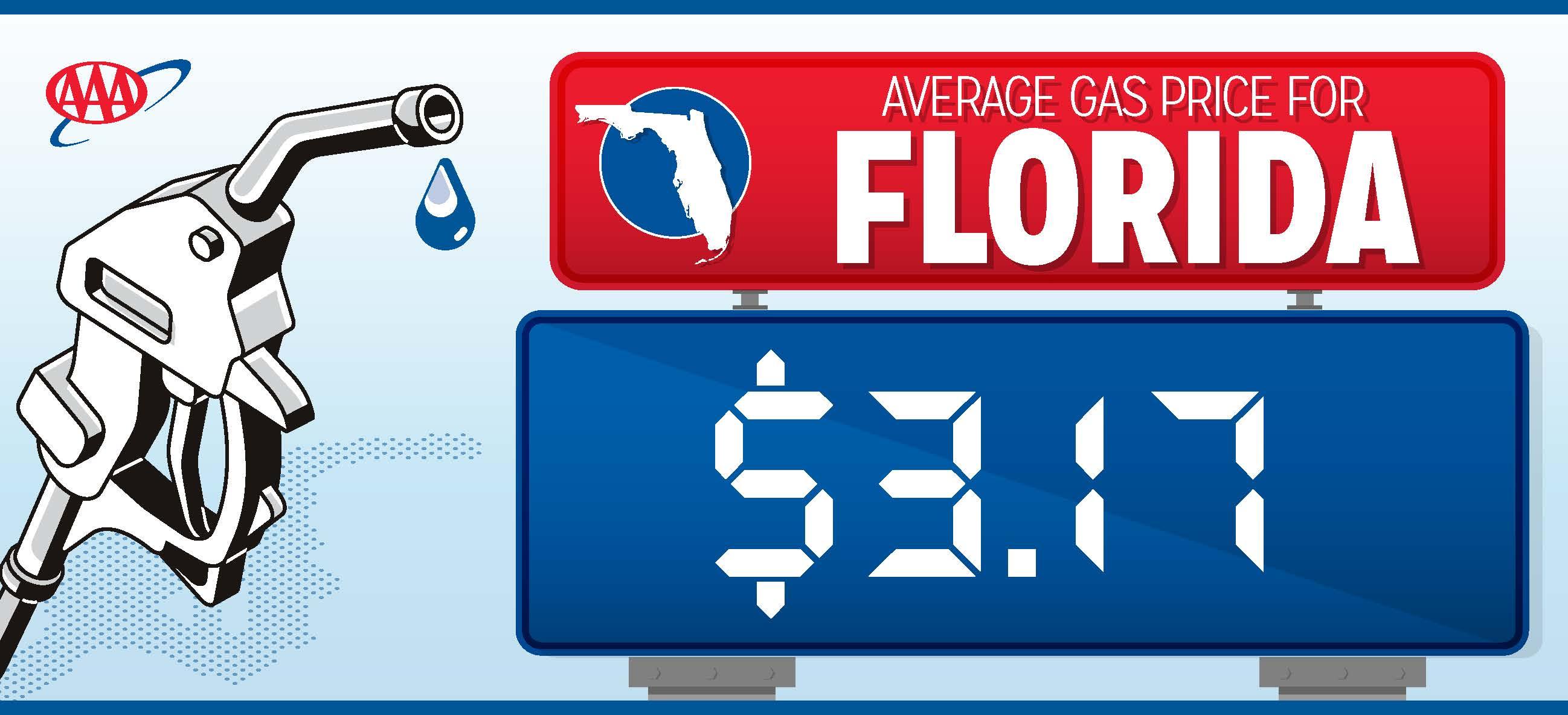 Single Gas Price - 3.17.jpg