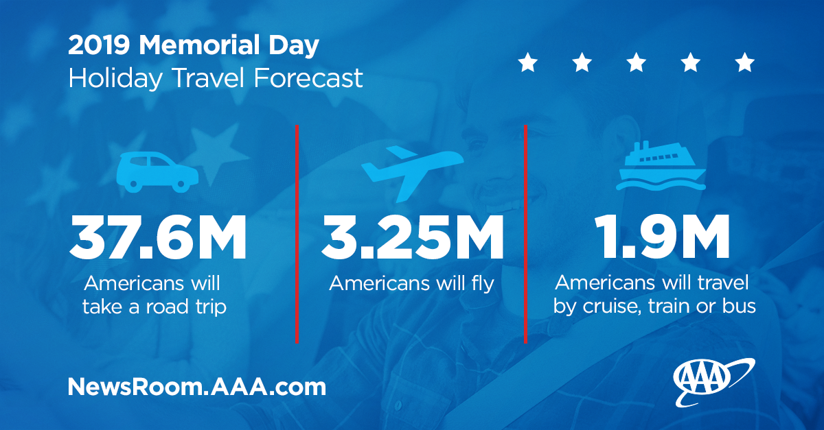 Memorial Day Road Trip? Don't Forget to Pack AAA